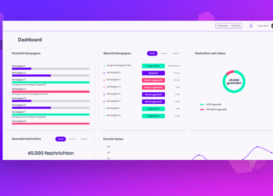 Dashboard for a CPaaS company